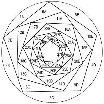 Iris Folding Project 2 Circle Go Make Something